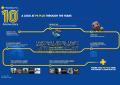 10 jaar Playstation plus juli 2020