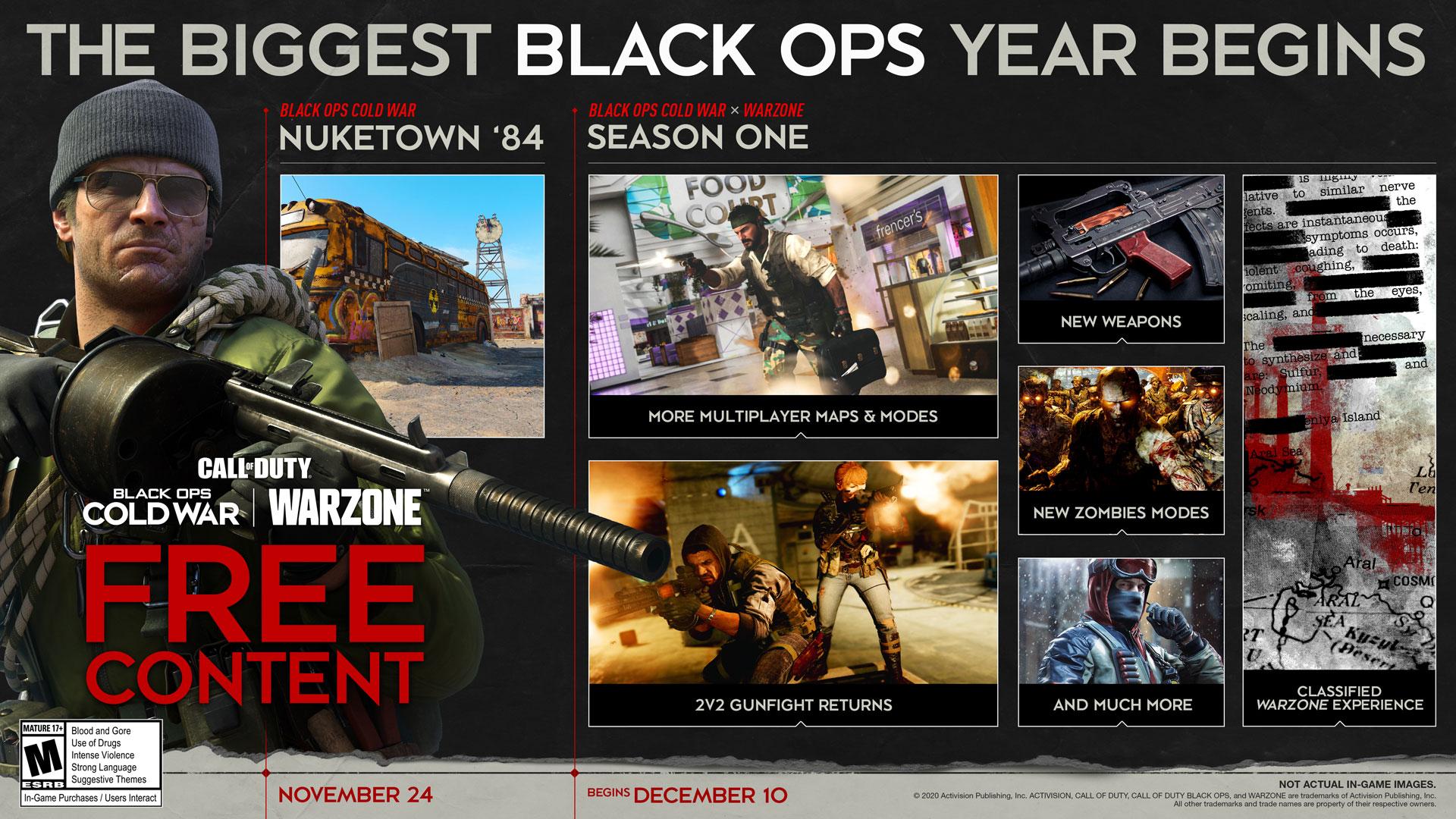 Black Ops Roadmap