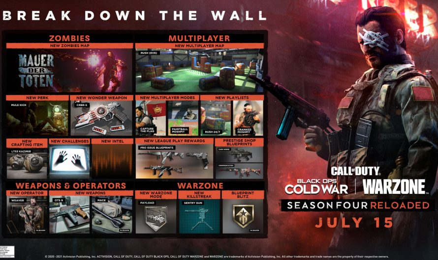 Cold War seizoen 4 Reloaded patch notes onthullen killstreak